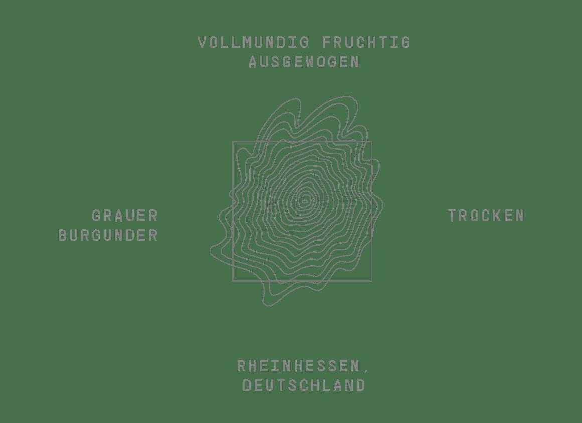Wein Profil N°004 Grauburgunder